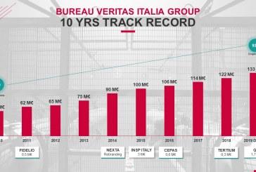 Bureau Veritas cresce e si riorganizza in Italia